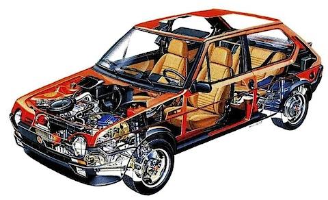 Fiat_Ritmo_105_TC_1982_-_Durchsichtszeichnung.jpg