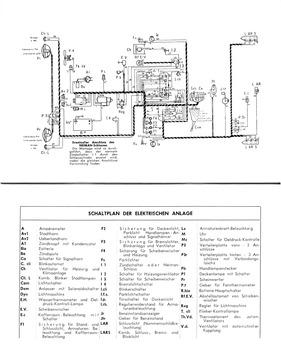Facsimile - Betriebsanleitung Peugeot 404 (1961) - Seiten 50-51 ...