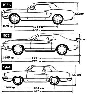 1968 mustang gt motor 1962 mustang gt wiring diagram