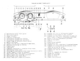 Bild / Foto: Panhard 24 CT (1963) - Armaturenbrett mit Beschriftung ...